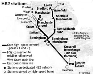 HS2 Stations